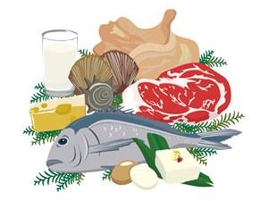 ファスティング(断食)後の回復食に食べて悪いものは肉