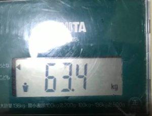 体重63.4㎏